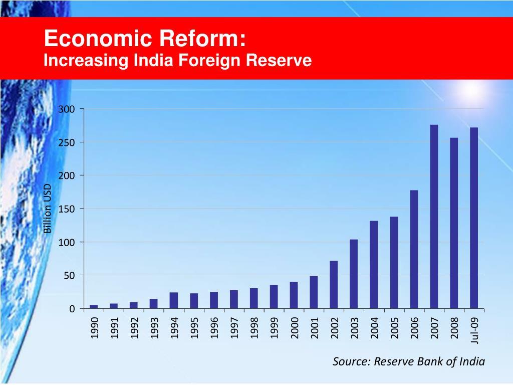 Economic Reform: