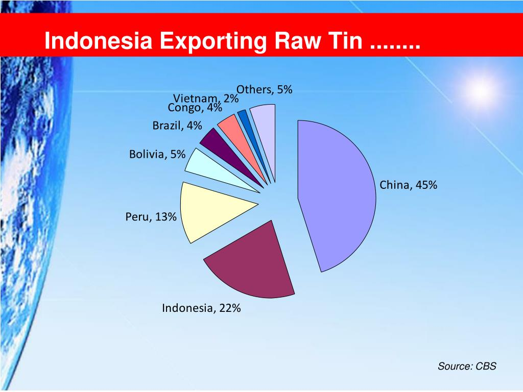 Indonesia Exporting Raw Tin ........