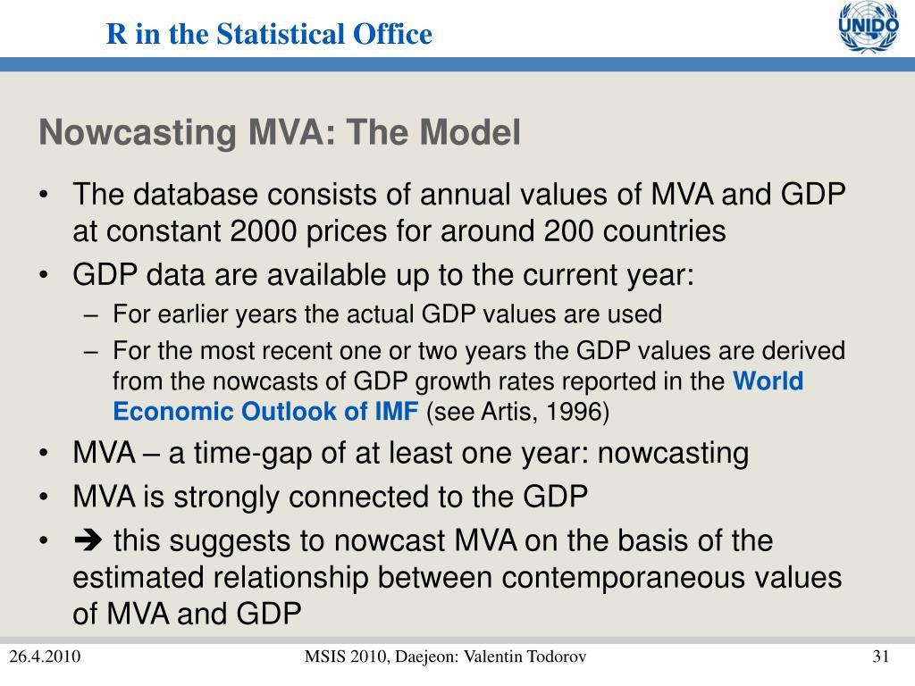 Nowcasting MVA: The Model