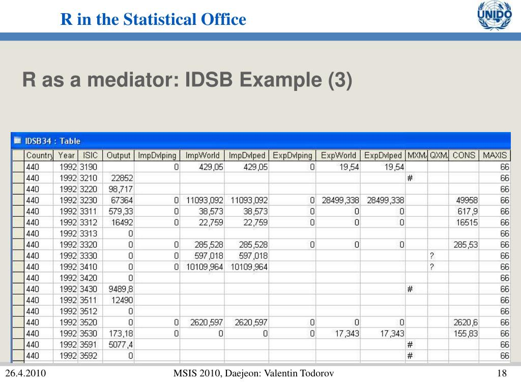 R as a mediator: IDSB Example (3)