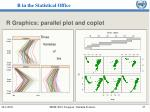 r graphics parallel plot and coplot