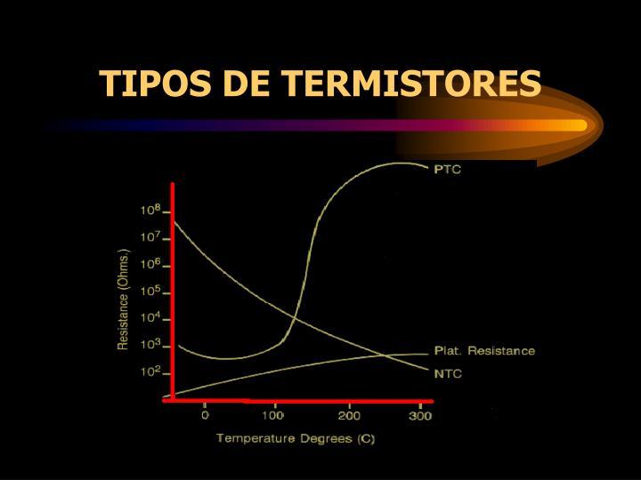 TIPOS DE TERMISTORES