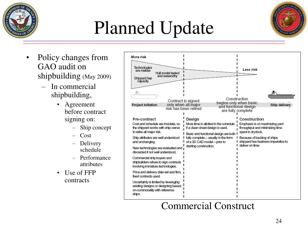 Policy changes from GAO audit on shipbuilding