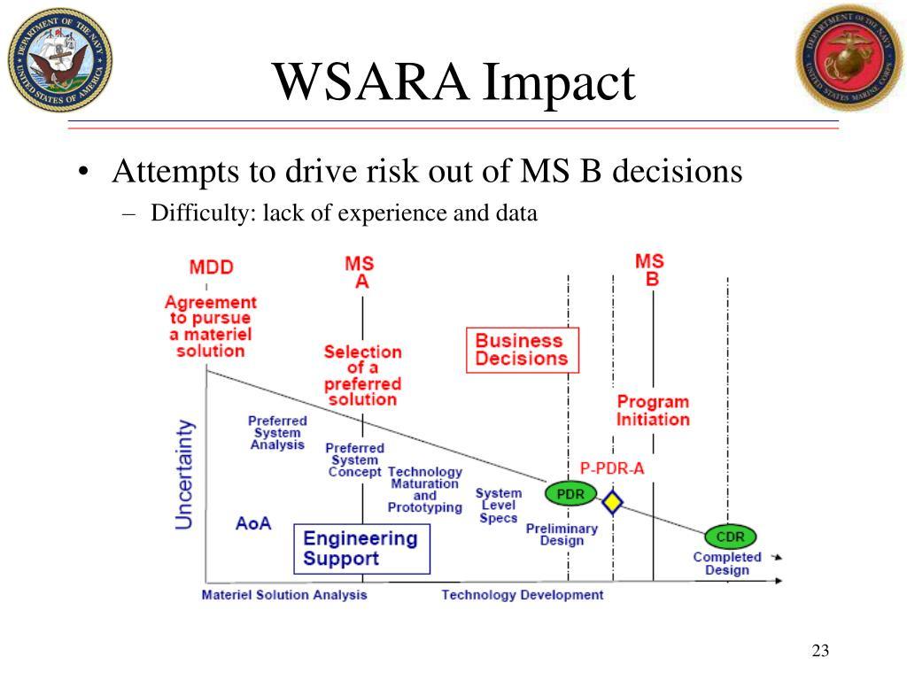 WSARA Impact