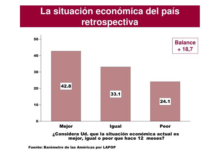 La situación económica del país retrospectiva