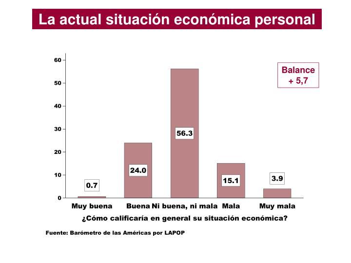 La actual situación económica personal