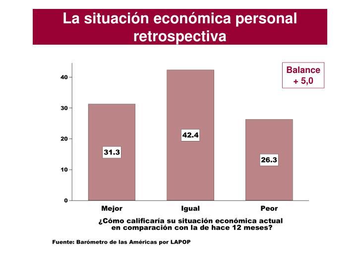 La situación económica personal retrospectiva