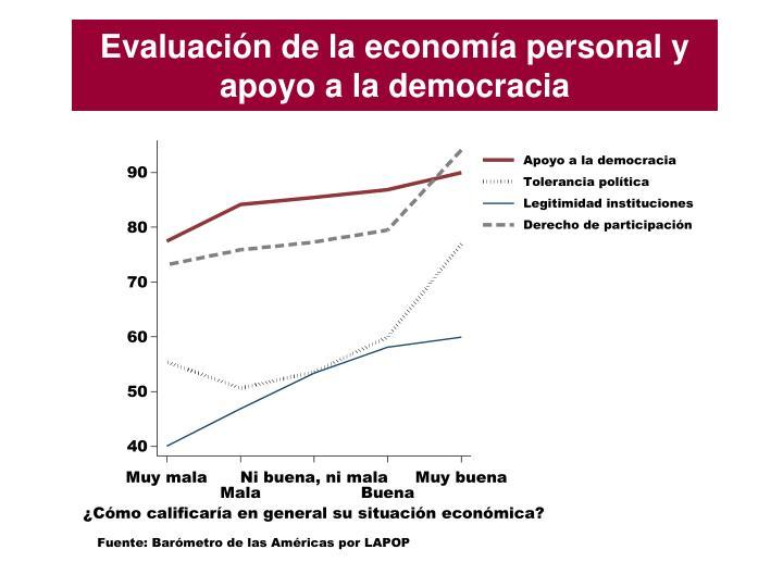 Evaluación de la economía personal y apoyo a la democracia