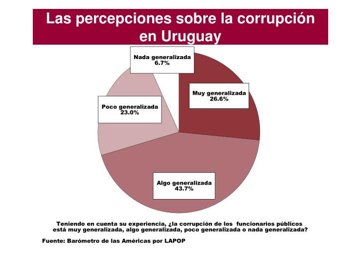 Las percepciones sobre la corrupción