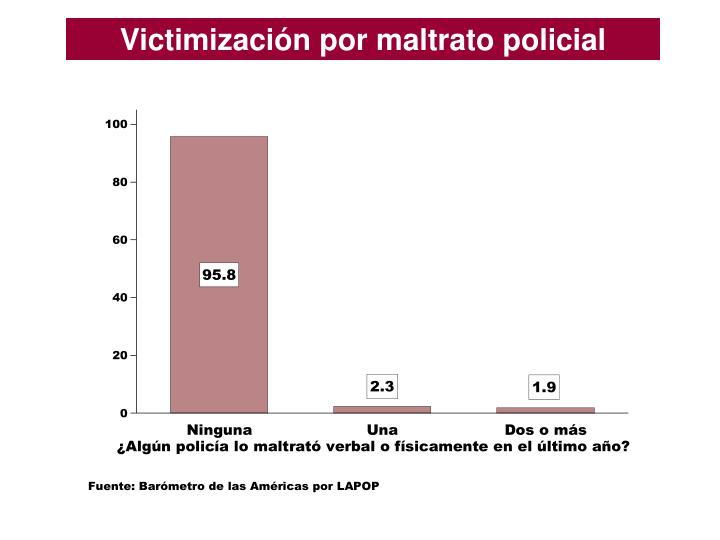 Victimización por maltrato policial