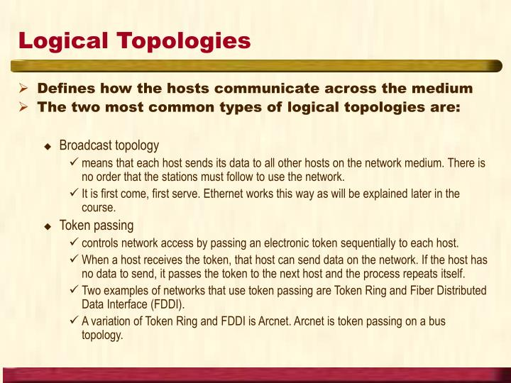 Logical Topologies