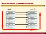 peer to peer communication