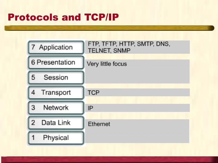 Protocols and TCP/IP