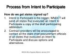 process from intent to participate