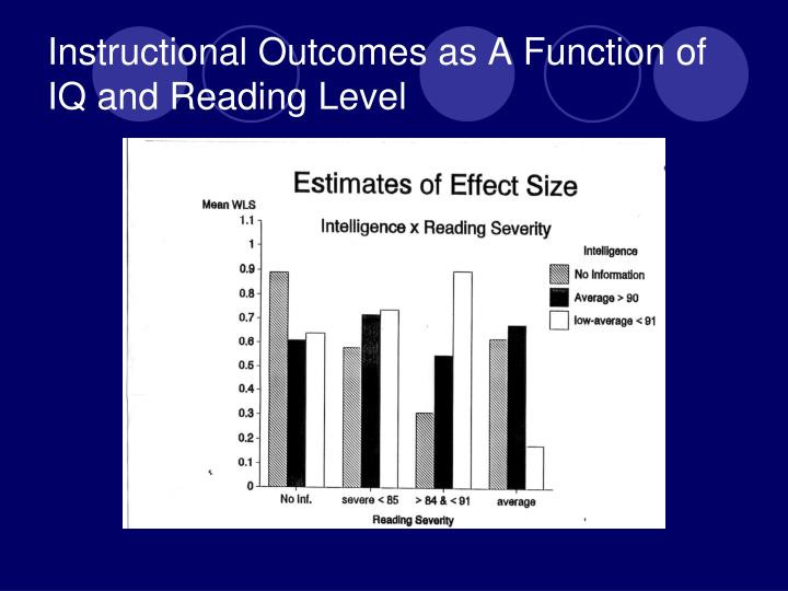 Instructional Outcomes as A Function of IQ and Reading Level