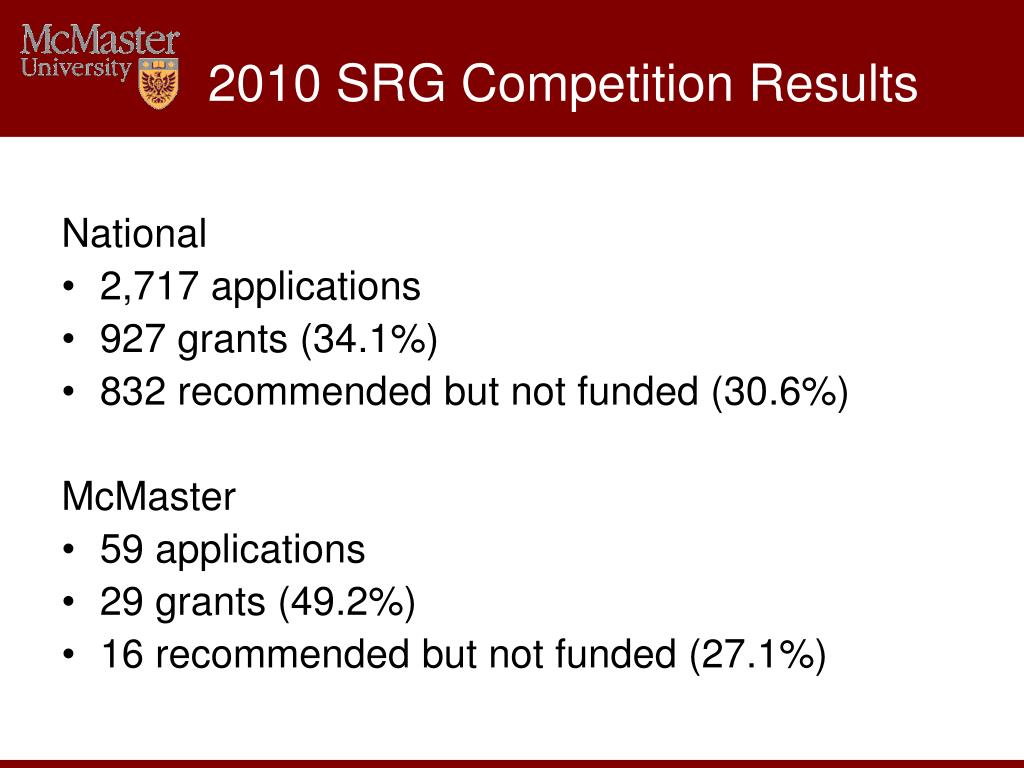2010 SRG Competition Results