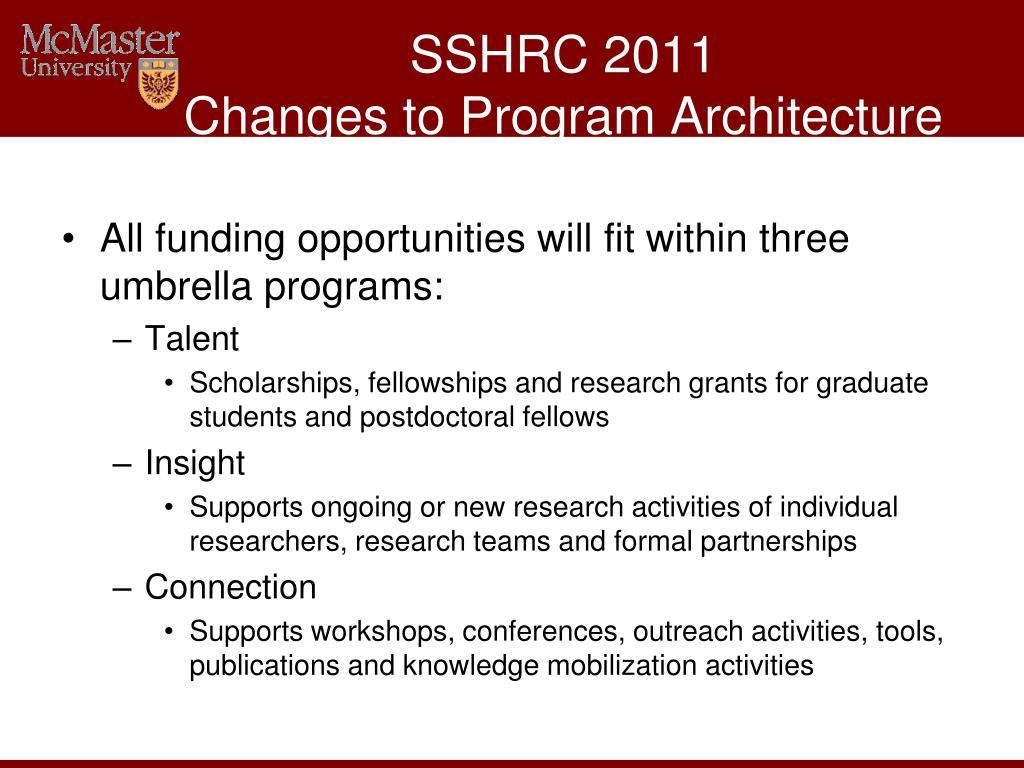 SSHRC 2011