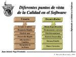 diferentes puntos de vista de la calidad en el software