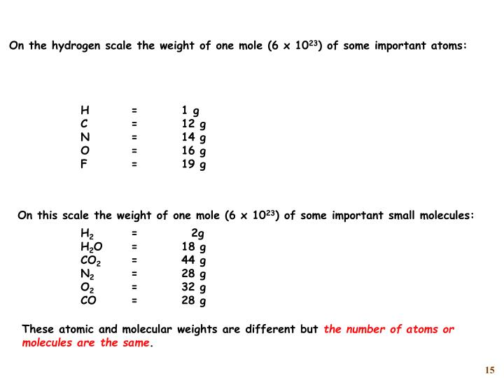 On the hydrogen scale the weight of one mole (6 x 10