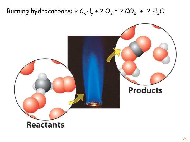 Burning hydrocarbons: ? C