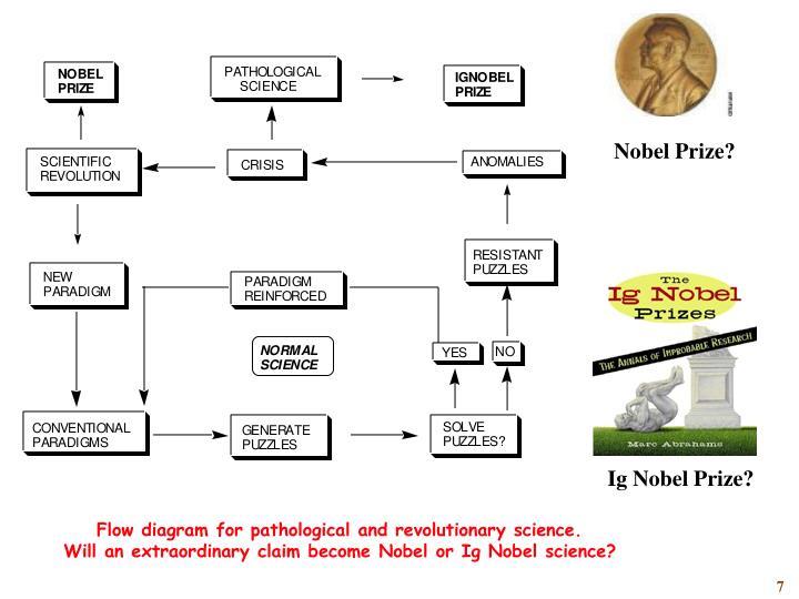 Nobel Prize?