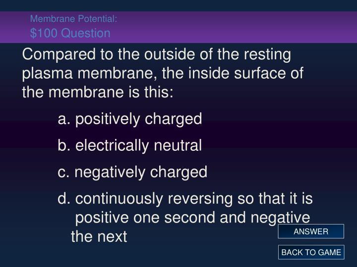 Membrane Potential: