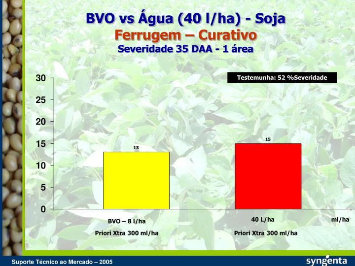 BVO vs Água (40 l/ha) - Soja