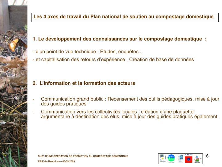 Les 4 axes de travail du Plan national de soutien au compostage domestique