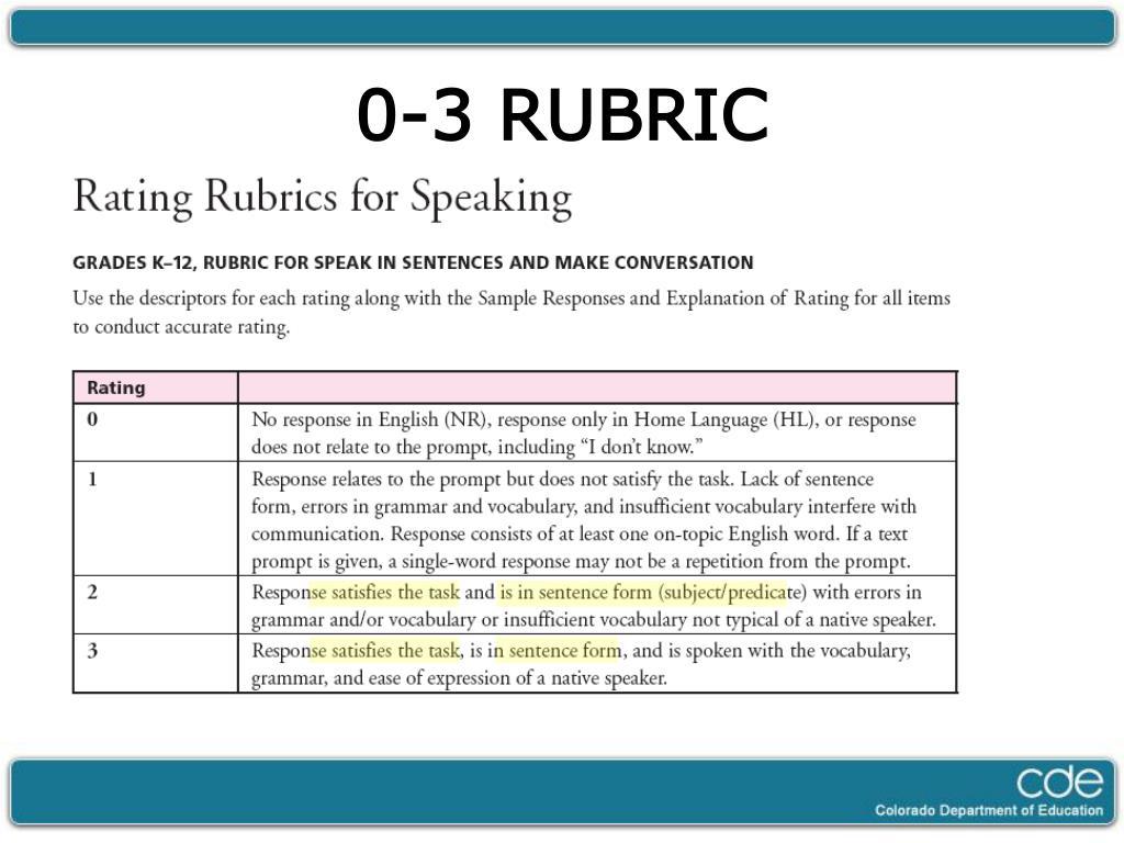 0-3 RUBRIC