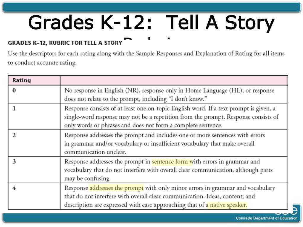 Grades K-12:  Tell A Story