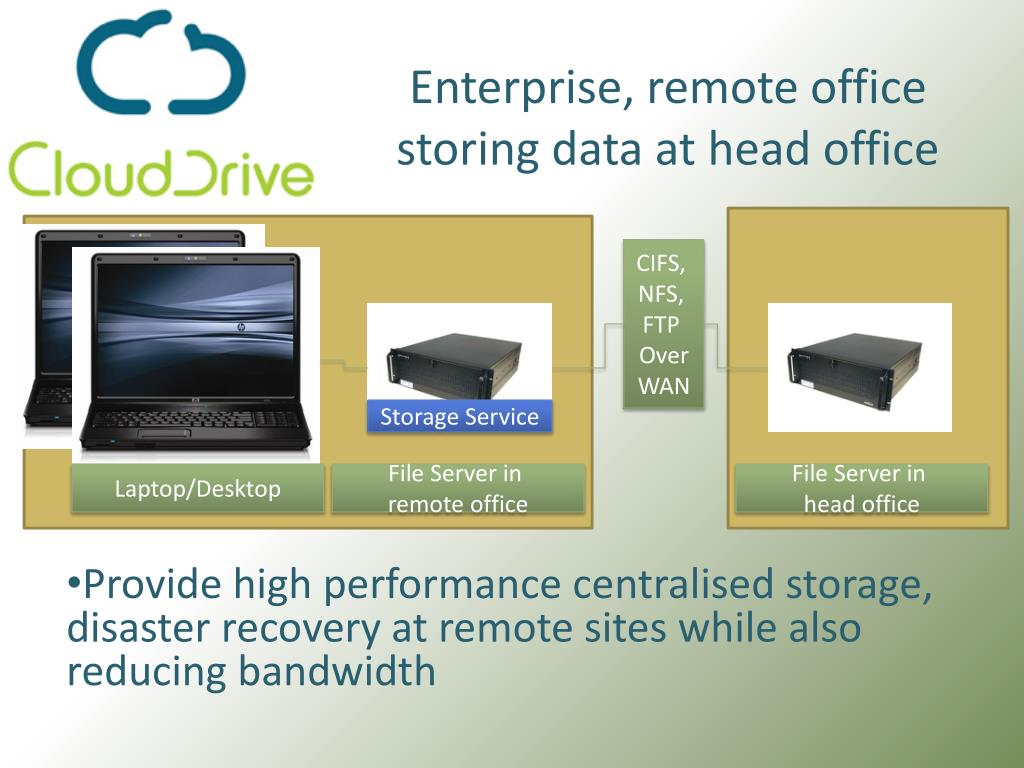 Enterprise, remote office storing data at head office