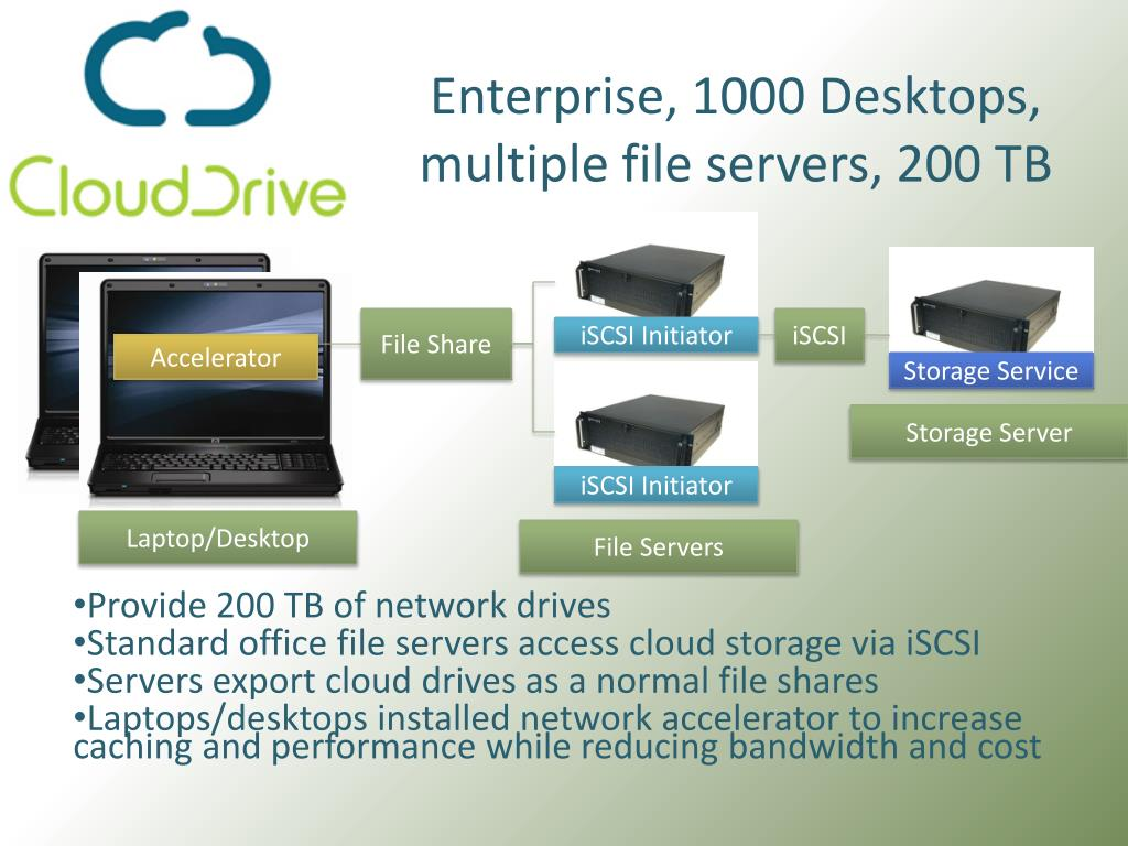 Enterprise, 1000 Desktops, multiple file servers, 200 TB