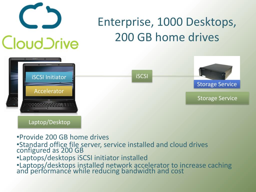 Enterprise, 1000 Desktops, 200 GB home drives
