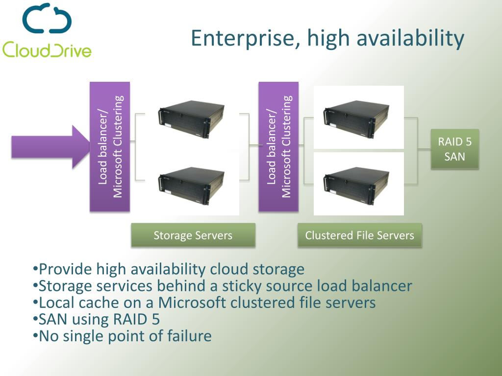 Enterprise, high availability