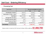 soft cost ordering efficiency