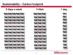 sustainability carbon footprint