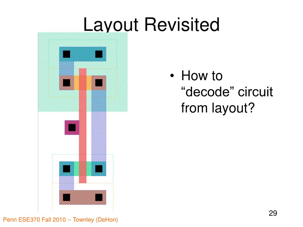 Layout Revisited