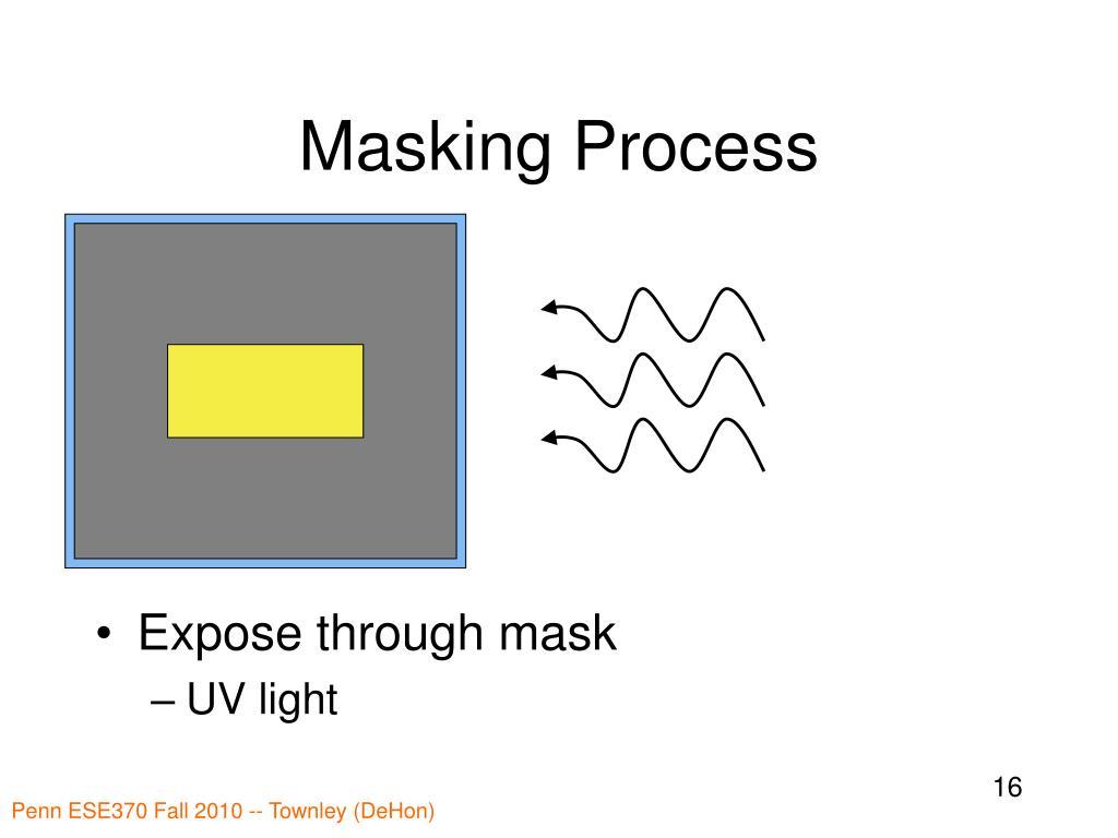 Masking Process