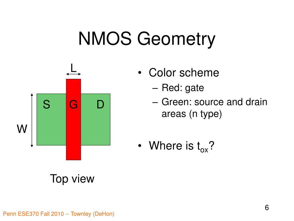 NMOS Geometry