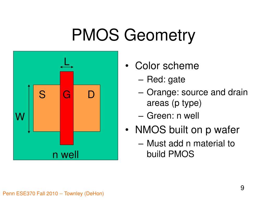 PMOS Geometry