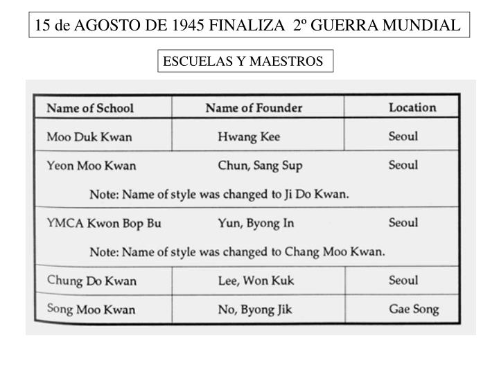 15 de AGOSTO DE 1945 FINALIZA  2º GUERRA MUNDIAL