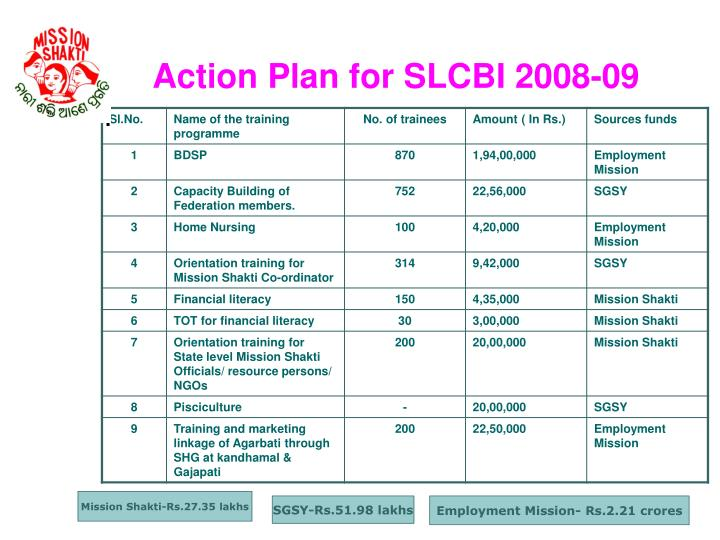 Action Plan for SLCBI 2008-09