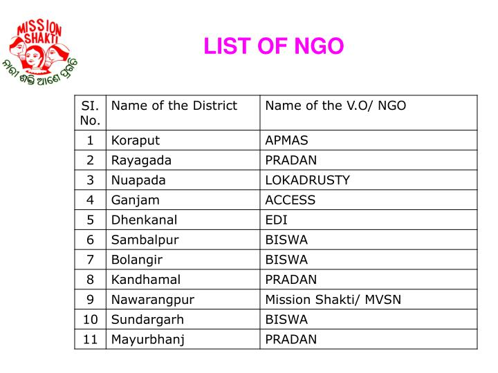 LIST OF NGO