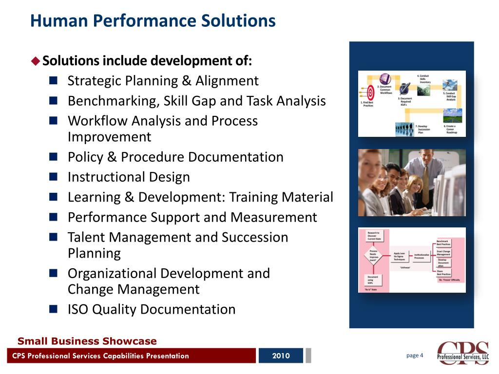 Human Performance Solutions