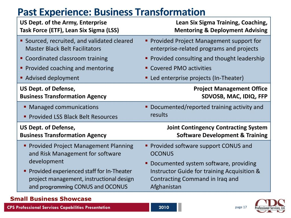 Past Experience: Business Transformation