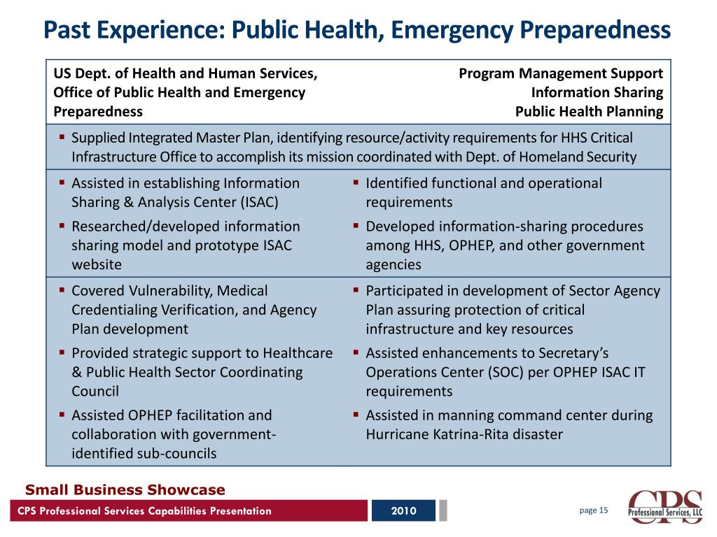 Past Experience: Public Health, Emergency Preparedness