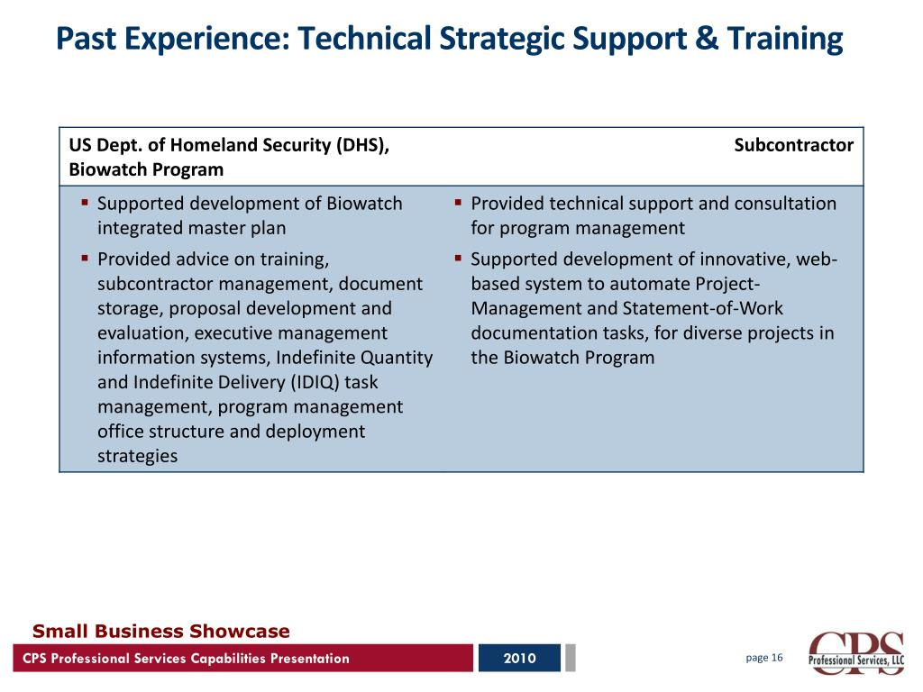 Past Experience: Technical Strategic Support & Training