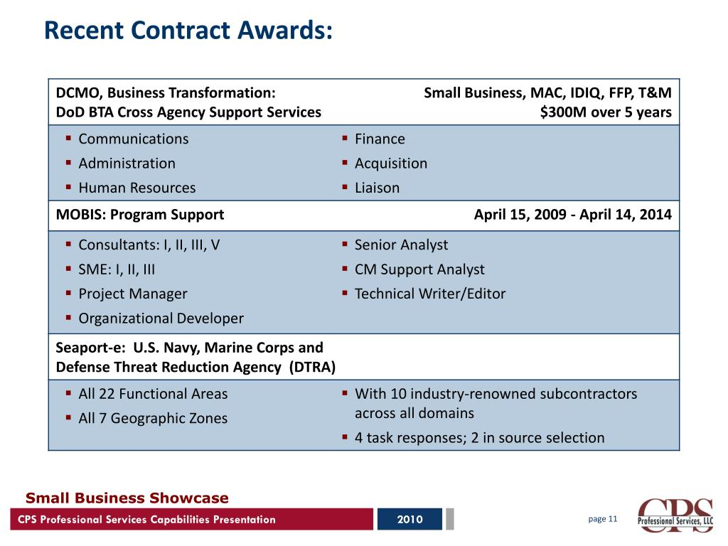 Recent Contract Awards: