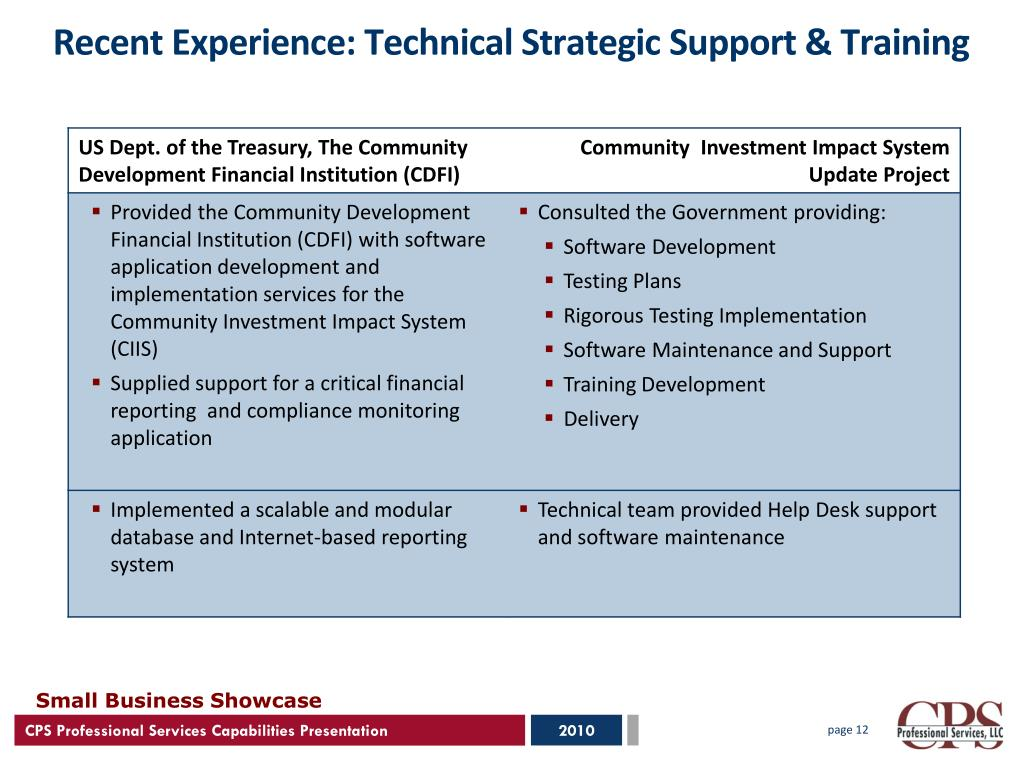 Recent Experience: Technical Strategic Support & Training
