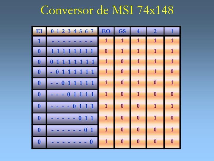 Conversor de MSI 74x148